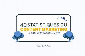 40 statistiques du content marketing a connaitre absolument
